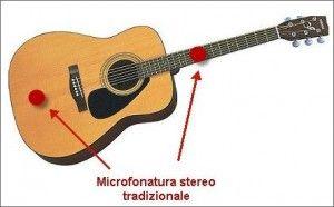 Ripresa stereo della chitarra acustica