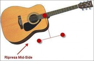 Rpresa Mid-Side della chitarra acustica