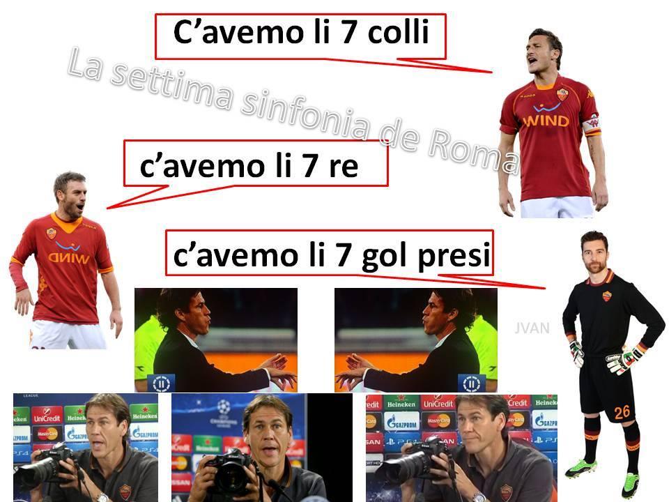 Dopo i sette re e i sette colli, ecco i sette gol del Bayern nella storia di Roma