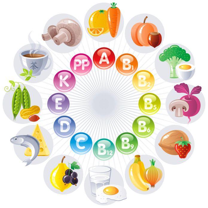 Le vitamine per l'inverno