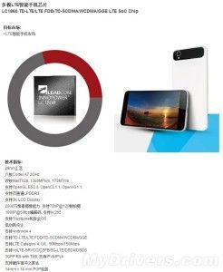 Xiaomi - Leadcore