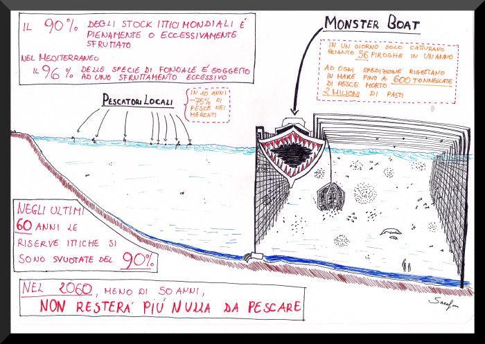 Monster Boat il flagello dei mari